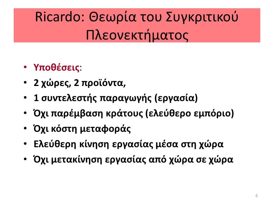 6 Ricardo: Θεωρία του Συγκριτικού Πλεονεκτήματος Υποθέσεις: 2 χώρες, 2 προϊόντα, 1 συντελεστής παραγωγής (εργασία) Όχι παρέμβαση κράτους (ελεύθερο εμπόριο) Όχι κόστη μεταφοράς Ελεύθερη κίνηση εργασίας μέσα στη χώρα Όχι μετακίνηση εργασίας από χώρα σε χώρα