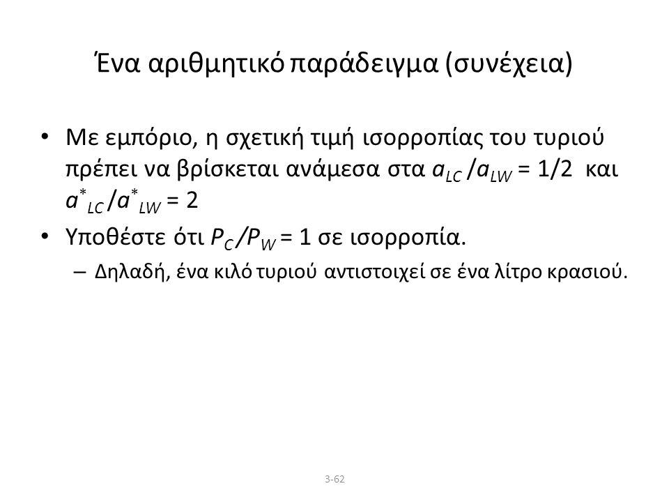 3-62 Ένα αριθμητικό παράδειγμα (συνέχεια) Με εμπόριο, η σχετική τιμή ισορροπίας του τυριού πρέπει να βρίσκεται ανάμεσα στα a LC /a LW = 1/2 και a * LC /a * LW = 2 Υποθέστε ότι P C /P W = 1 σε ισορροπία.