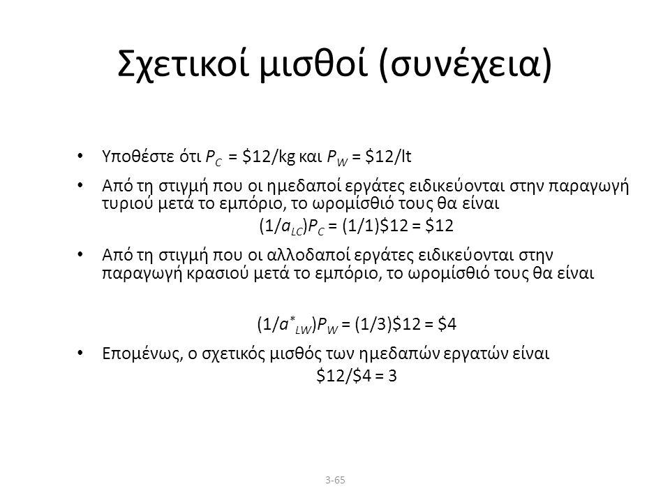 3-65 Σχετικοί μισθοί (συνέχεια) Υποθέστε ότι P C = $12/kg και P W = $12/lt Από τη στιγμή που οι ημεδαποί εργάτες ειδικεύονται στην παραγωγή τυριού μετά το εμπόριο, το ωρομίσθιό τους θα είναι (1/a LC )P C = (1/1)$12 = $12 Από τη στιγμή που οι αλλοδαποί εργάτες ειδικεύονται στην παραγωγή κρασιού μετά το εμπόριο, το ωρομίσθιό τους θα είναι (1/a * LW )P W = (1/3)$12 = $4 Επομένως, ο σχετικός μισθός των ημεδαπών εργατών είναι $12/$4 = 3