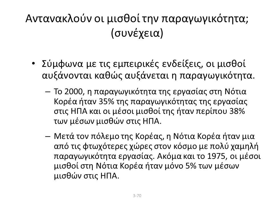 3-70 Αντανακλούν οι μισθοί την παραγωγικότητα; (συνέχεια) Σύμφωνα με τις εμπειρικές ενδείξεις, οι μισθοί αυξάνονται καθώς αυξάνεται η παραγωγικότητα.
