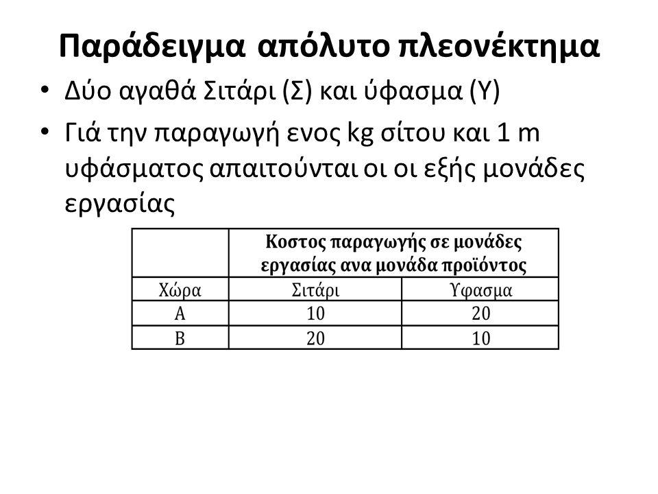 Παράδειγμα απόλυτο πλεονέκτημα Δύο αγαθά Σιτάρι (Σ) και ύφασμα (Υ) Γιά την παραγωγή ενος kg σίτου και 1 m υφάσματος απαιτούνται οι οι εξής μονάδες εργασίας