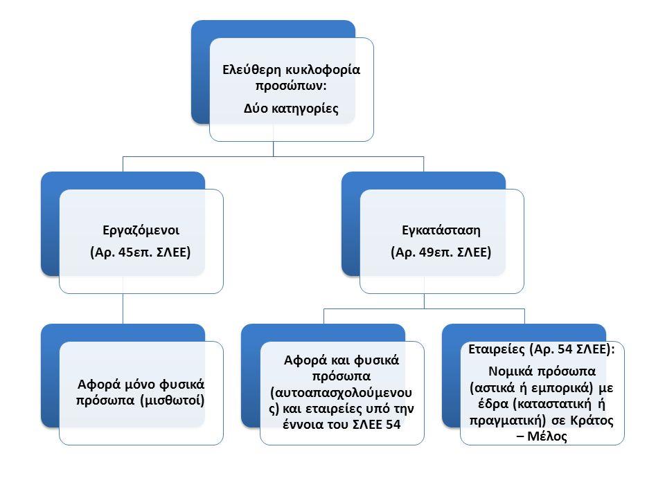 Μορφές της Εγκατάστασης Κύρια Εγκατάσταση = κεντρικό σημείο συναλλαγών Δευτερεύουσα Εγκατάσταση Υποκατάστημα δευτερεύουσα επιχείρηση μιας κύριας επιχείρησης, που τοπικά απέχει από την κύρια Πρακτορείο = εννοούμε δευτερεύουσα επιχείρηση που ελέγχεται άμεσα από την κύρια (μητρική) επιχείρηση Θυγατρική εταιρία απολαμβάνει μιας νομικής αυθυπαρξίας.
