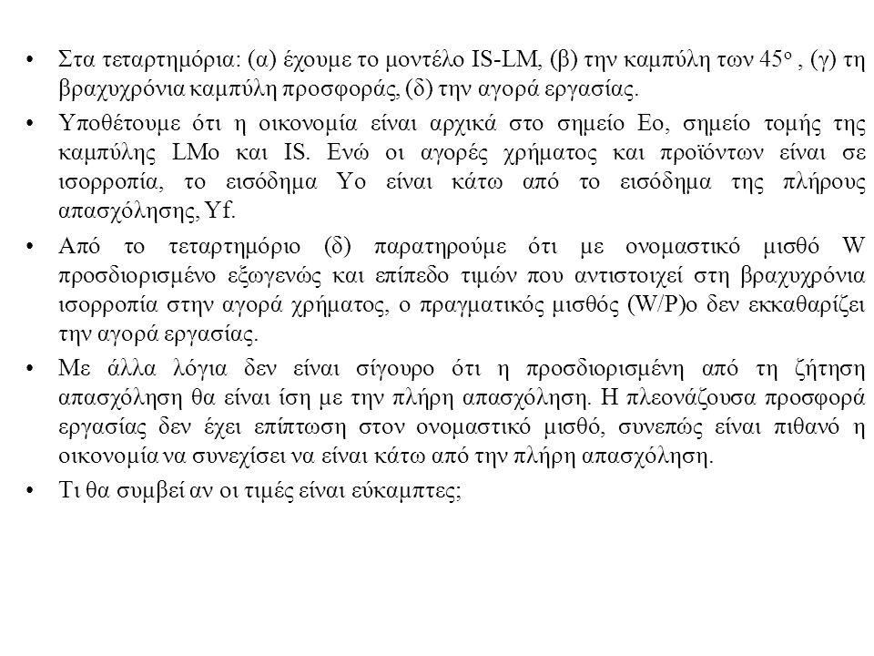 Στα τεταρτημόρια: (α) έχουμε το μοντέλο IS-LM, (β) την καμπύλη των 45 ο, (γ) τη βραχυχρόνια καμπύλη προσφοράς, (δ) την αγορά εργασίας.
