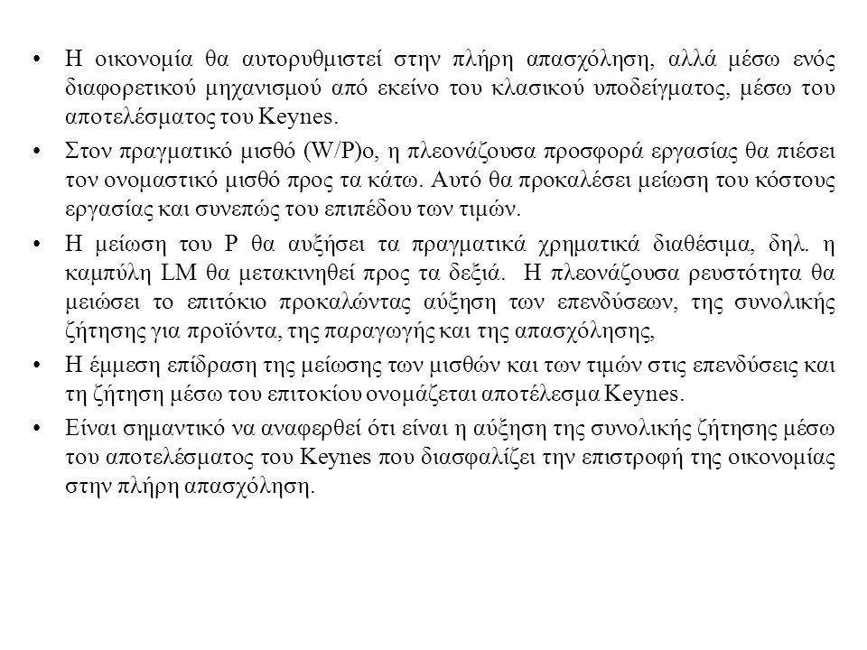 Η οικονομία θα αυτορυθμιστεί στην πλήρη απασχόληση, αλλά μέσω ενός διαφορετικού μηχανισμού από εκείνο του κλασικού υποδείγματος, μέσω του αποτελέσματος του Keynes.