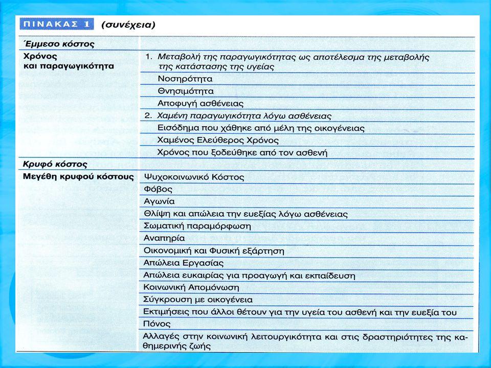 Πίνακες πλοήγησης: -Γραπτή τεκμηρίωση στοιχείων που παρέχουν ουσιαστικές πληροφορίες για κρίσιμες πτυχές της λειτουργίας του Νοσοκομείου -Επιλεκτικός (μόνο κατάλληλες πληροφορίες), περιγραφικός (παρουσίαση κατάστασης), συνθετικός (εύκολος εντοπισμός κύριων σημείων) -Παραδείγματα πληροφοριών που παρέχουν οι πίνακες πλοήγησης: Διαφορές μεταξύ Νοσοκομείων που νοσηλεύουν αντίστοιχες κατηγορίες ασθενών, Ποσοστά επανεπεμβάσεων και επανεισαγωγών, Σύγκριση μέσης διάρκειας νοσηλείας -Κρίσιμο ερώτημα: ποιοι συμπληρώνουν τους πίνακες;