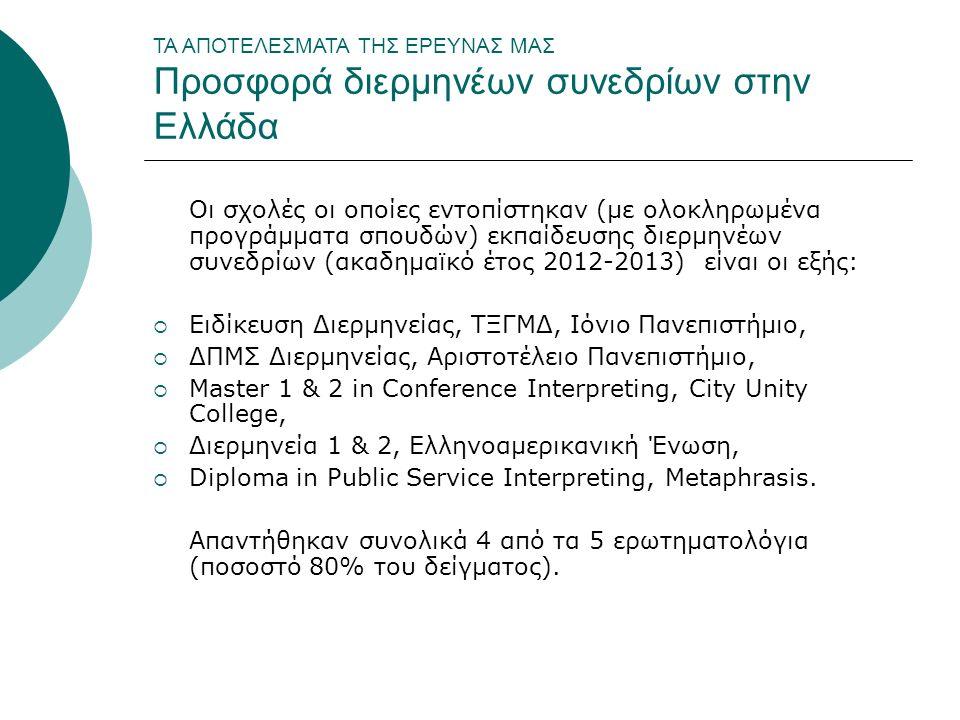 ΤΑ ΑΠΟΤΕΛΕΣΜΑΤΑ ΤΗΣ ΕΡΕΥΝΑΣ ΜΑΣ Προσφορά διερμηνέων συνεδρίων στην Ελλάδα Οι σχολές οι οποίες εντοπίστηκαν (με ολοκληρωμένα προγράμματα σπουδών) εκπαίδευσης διερμηνέων συνεδρίων (ακαδημαϊκό έτος 2012-2013) είναι οι εξής:  Ειδίκευση Διερμηνείας, ΤΞΓΜΔ, Ιόνιο Πανεπιστήμιο,  ΔΠΜΣ Διερμηνείας, Αριστοτέλειο Πανεπιστήμιο,  Master 1 & 2 in Conference Interpreting, City Unity College,  Διερμηνεία 1 & 2, Ελληνοαμερικανική Ένωση,  Diploma in Public Service Interpreting, Metaphrasis.