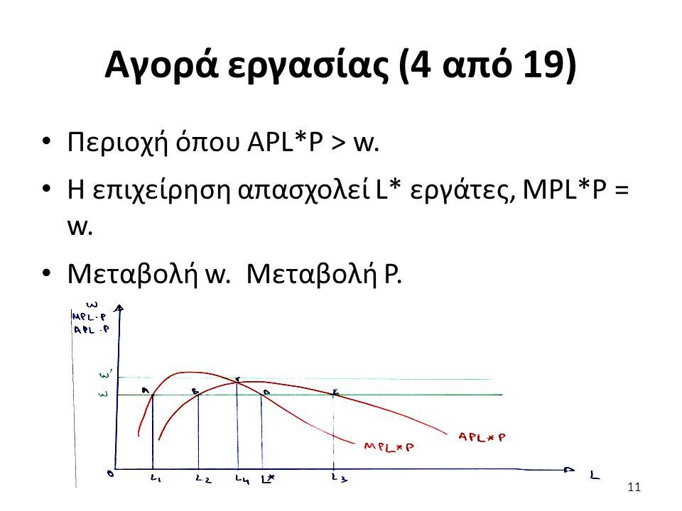 Αγορά εργασίας (4 από 19) Περιοχή όπου APL*P > w. Η επιχείρηση απασχολεί L* εργάτες, ΜPL*P = w.