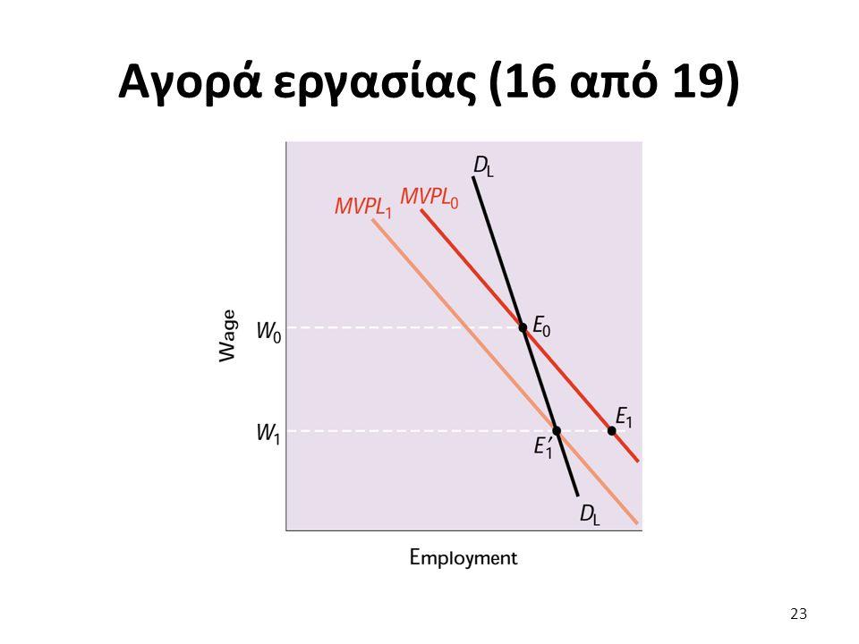Αγορά εργασίας (16 από 19) 23
