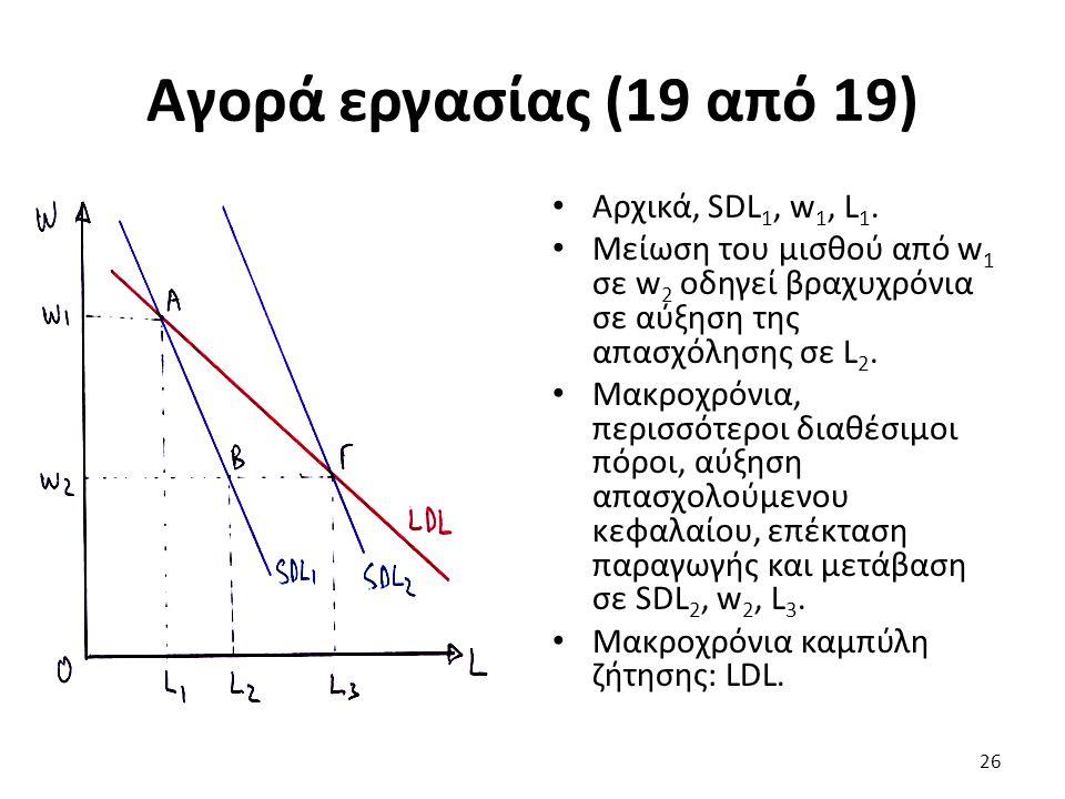 Αγορά εργασίας (19 από 19) Αρχικά, SDL 1, w 1, L 1.