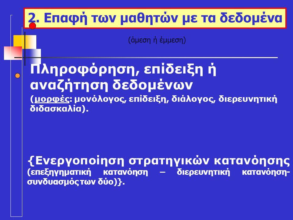 Πληροφόρηση, επίδειξη ή αναζήτηση δεδομένων (μορφές: μονόλογος, επίδειξη, διάλογος, διερευνητική διδασκαλία). {Ενεργοποίηση στρατηγικών κατανόησης (επ