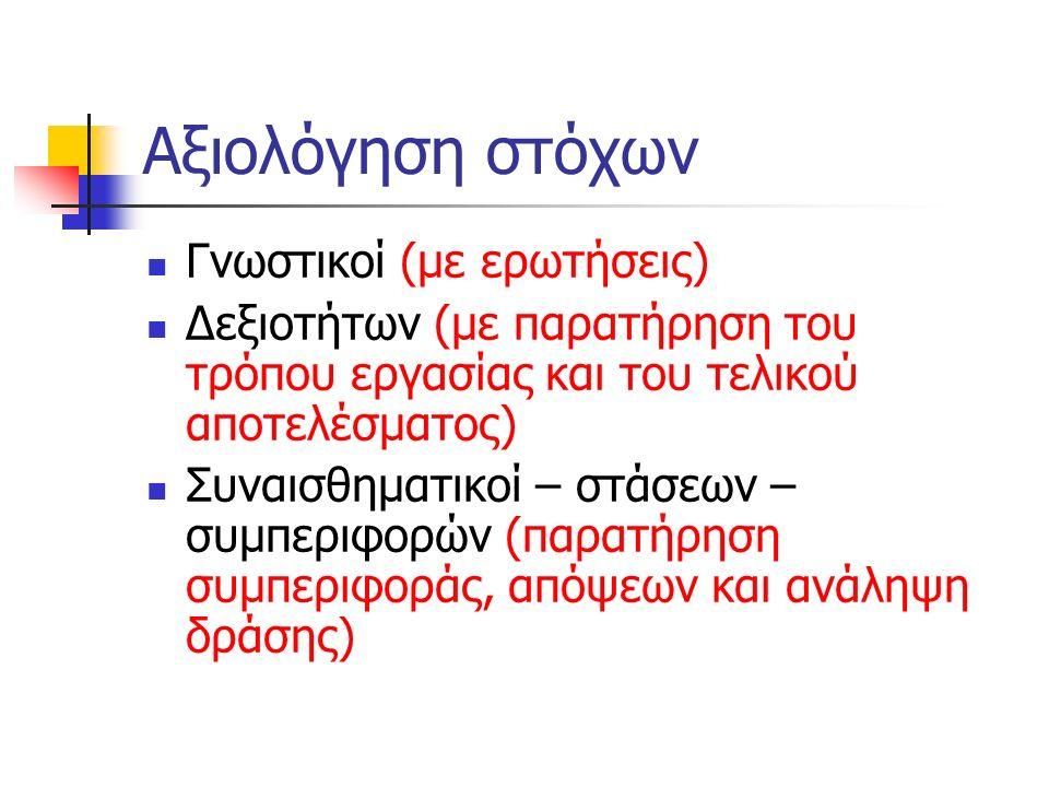Αξιολόγηση στόχων Γνωστικοί (με ερωτήσεις) Δεξιοτήτων (με παρατήρηση του τρόπου εργασίας και του τελικού αποτελέσματος) Συναισθηματικοί – στάσεων – συμπεριφορών (παρατήρηση συμπεριφοράς, απόψεων και ανάληψη δράσης)