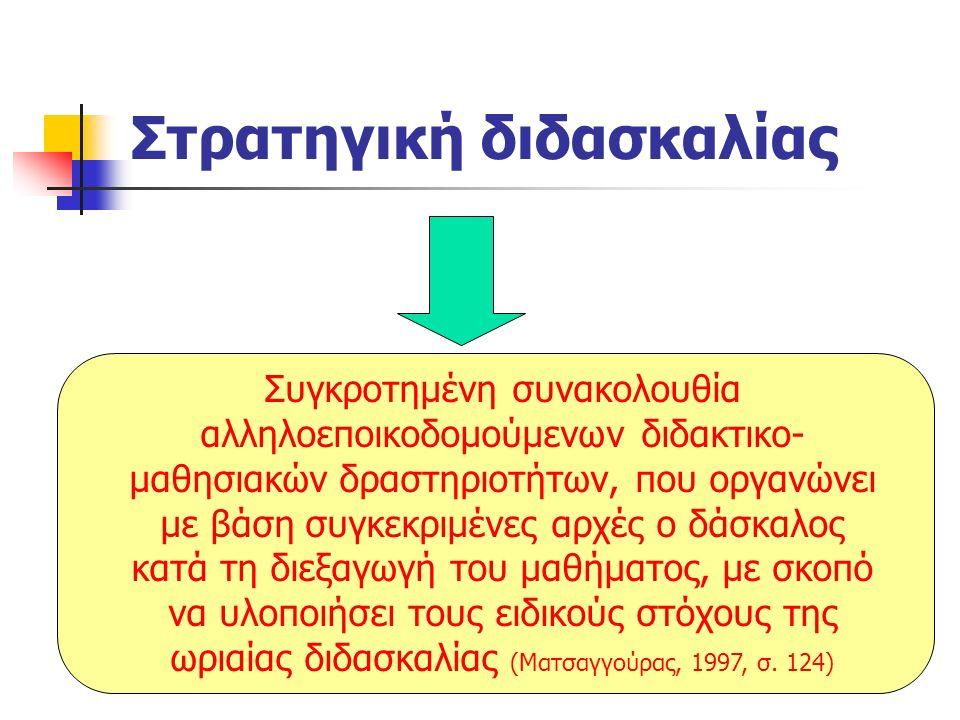 Στρατηγική διδασκαλίας Συγκροτημένη συνακολουθία αλληλοεποικοδομούμενων διδακτικο- μαθησιακών δραστηριοτήτων, που οργανώνει με βάση συγκεκριμένες αρχές ο δάσκαλος κατά τη διεξαγωγή του μαθήματος, με σκοπό να υλοποιήσει τους ειδικούς στόχους της ωριαίας διδασκαλίας (Ματσαγγούρας, 1997, σ.