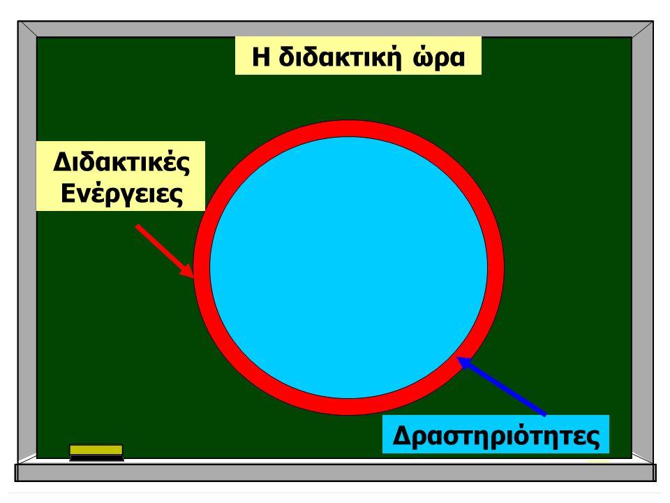 Διδακτικές Ενέργειες Δραστηριότητες Η διδακτική ώρα