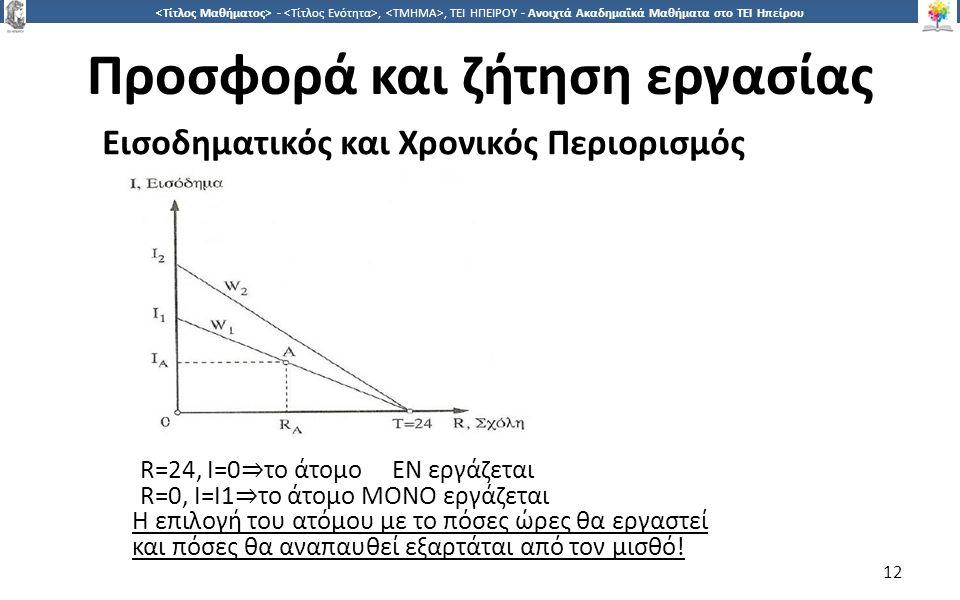 1212 -,, ΤΕΙ ΗΠΕΙΡΟΥ - Ανοιχτά Ακαδημαϊκά Μαθήματα στο ΤΕΙ Ηπείρου Προσφορά και ζήτηση εργασίας 12 Εισοδηµατικός και Χρονικός Περιορισµός R=24, I=0 ⇒ το άτοµο ΕΝ εργάζεται R=0, I=Ι1 ⇒ το άτοµο ΜΟΝΟ εργάζεται Η επιλογή του ατόµου µε το πόσες ώρες θα εργαστεί και πόσες θα αναπαυθεί εξαρτάται από τον µισθό!
