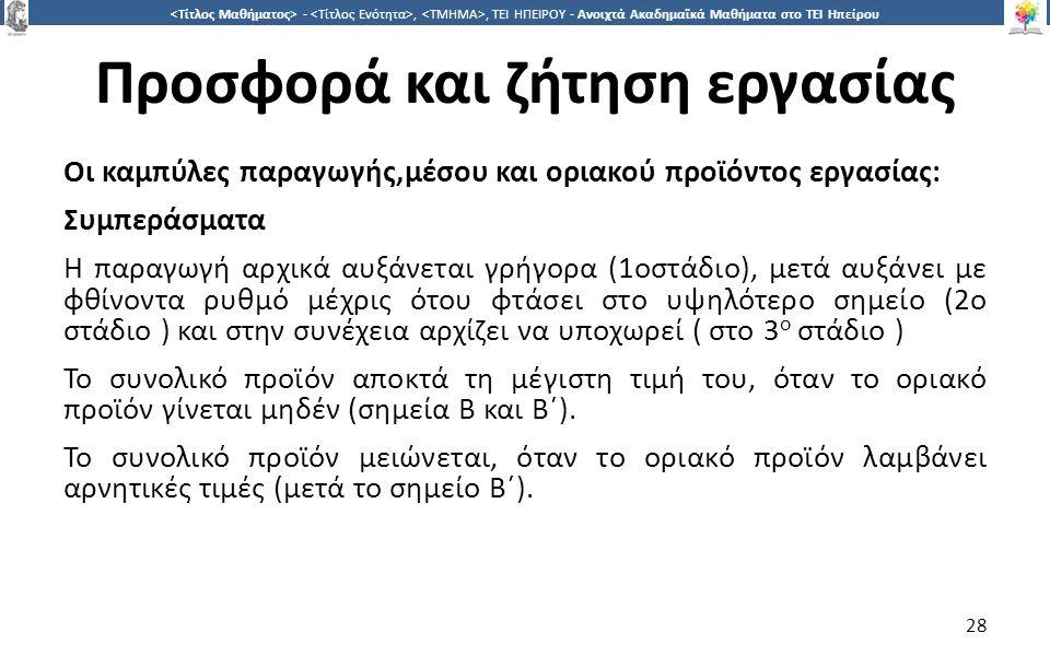 2828 -,, ΤΕΙ ΗΠΕΙΡΟΥ - Ανοιχτά Ακαδημαϊκά Μαθήματα στο ΤΕΙ Ηπείρου Προσφορά και ζήτηση εργασίας Οι καµπύλες παραγωγής,µέσου και οριακού προϊόντος εργασίας: Συµπεράσµατα Η παραγωγή αρχικά αυξάνεται γρήγορα (1οστάδιο), µετά αυξάνει µε φθίνοντα ρυθµό µέχρις ότου φτάσει στο υψηλότερο σηµείο (2ο στάδιο ) και στην συνέχεια αρχίζει να υποχωρεί ( στο 3 ο στάδιο ) Το συνολικό προϊόν αποκτά τη µέγιστη τιµή του, όταν το οριακό προϊόν γίνεται µηδέν (σηµεία Β και Β΄).