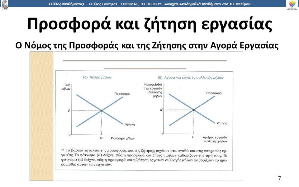 3838 -,, ΤΕΙ ΗΠΕΙΡΟΥ - Ανοιχτά Ακαδημαϊκά Μαθήματα στο ΤΕΙ Ηπείρου Προσφορά και ζήτηση εργασίας Τιμές ελαστικότητας ed L =0 ⇒ πλήρως ανελαστική ed L <1 = ανελαστική ed L =1 ⇒ µοναδιαία ελαστικότητα ed L >1 =ελαστική ed L =∞ ⇒ πλήρως ελαστική Συνήθως: Η τιµή τη ς βραχυχρόνιας ελαστικότητας ζήτησης είναι µικρότερη της µακροχρόνιας, δηλαδή σε µια ενδεχόµενη αύξηση του µισθού η µείωση της ζητούµενης ποσότητας εργασίας θα είναι µεγαλύτερη στη µακροχρόνια από ότι στη βραχυχρόνια περίοδο.