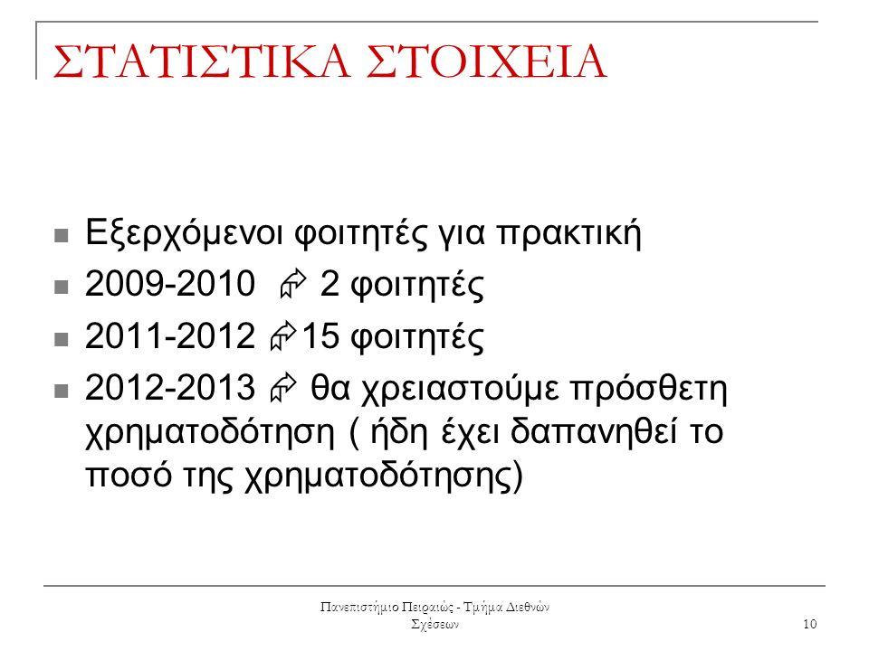 Πανεπιστήμιο Πειραιώς - Τμήμα Διεθνών Σχέσεων 10 ΣΤΑΤΙΣΤΙΚΑ ΣΤΟΙΧΕΙΑ Eξερχόμενοι φοιτητές για πρακτική 2009-2010  2 φοιτητές 2011-2012  15 φοιτητές 2012-2013  θα χρειαστούμε πρόσθετη χρηματοδότηση ( ήδη έχει δαπανηθεί το ποσό της χρηματοδότησης)