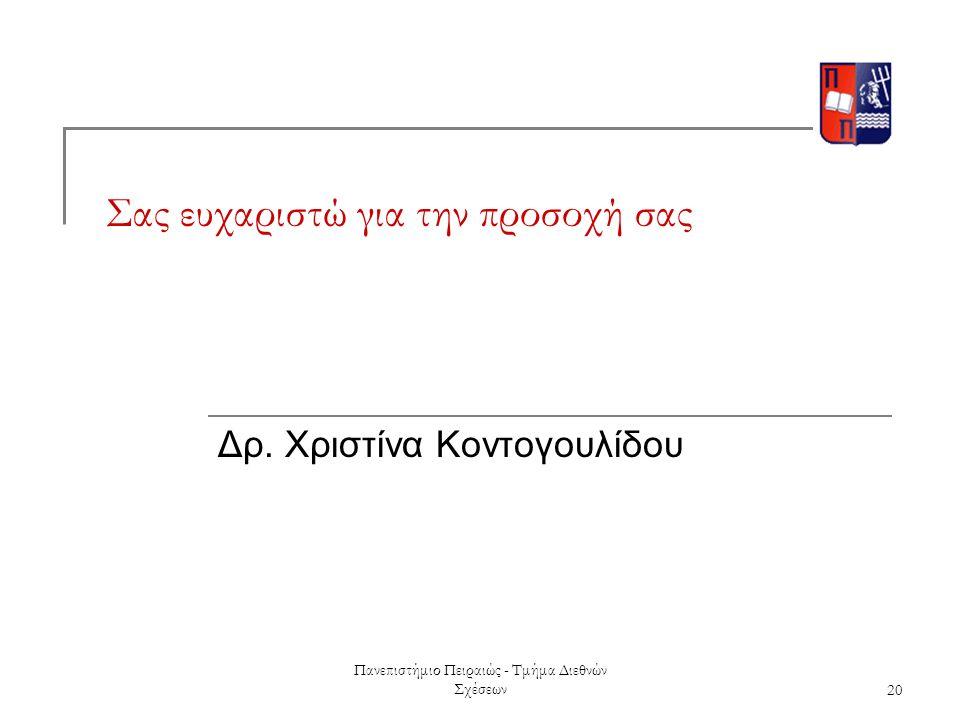 Πανεπιστήμιο Πειραιώς - Τμήμα Διεθνών Σχέσεων20 Σας ευχαριστώ για την προσοχή σας Δρ. Χριστίνα Κοντογουλίδου
