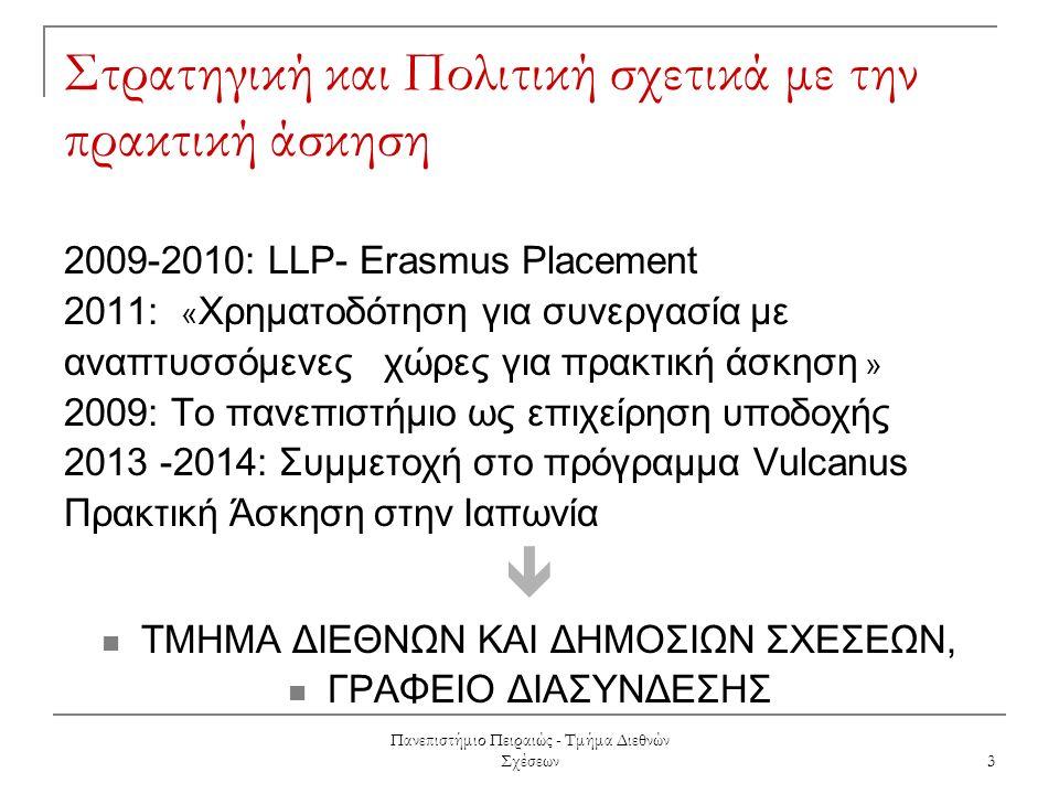 Πανεπιστήμιο Πειραιώς - Τμήμα Διεθνών Σχέσεων 3 Στρατηγική και Πολιτική σχετικά με την πρακτική άσκηση 2009-2010: LLP- Erasmus Placement 2011: « Χρηματοδότηση για συνεργασία με αναπτυσσόμενες χώρες για πρακτική άσκηση » 2009: Tο πανεπιστήμιο ως επιχείρηση υποδοχής 2013 -2014: Συμμετοχή στο πρόγραμμα Vulcanus Πρακτική Άσκηση στην Ιαπωνία  ΤΜΗΜΑ ΔΙΕΘΝΩΝ ΚΑΙ ΔΗΜΟΣΙΩΝ ΣΧΕΣΕΩΝ, ΓΡΑΦΕΙΟ ΔΙΑΣΥΝΔΕΣΗΣ