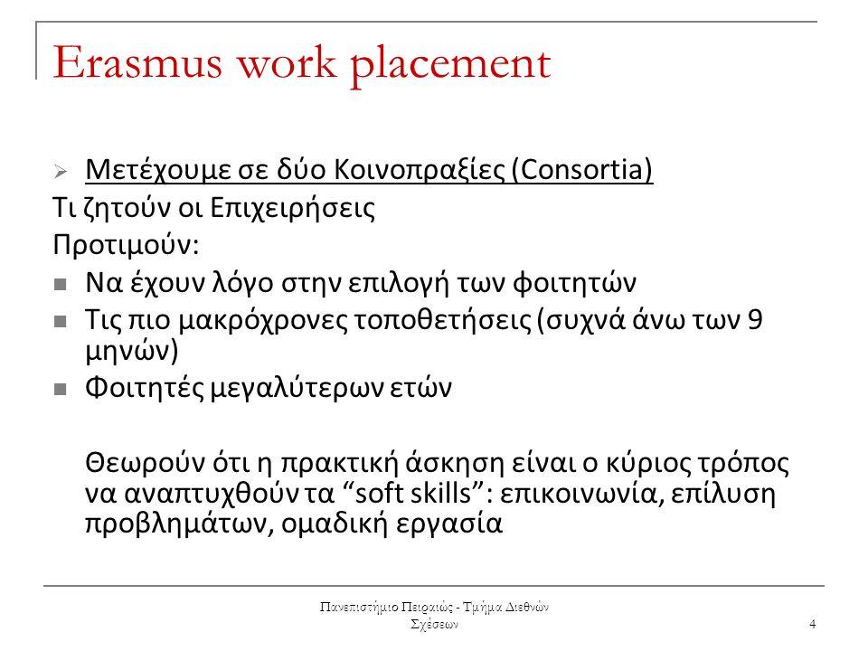 Πανεπιστήμιο Πειραιώς - Τμήμα Διεθνών Σχέσεων 4 Erasmus work placement  Μετέχουμε σε δύο Κοινοπραξίες (Consortia) Tι ζητούν οι Επιχειρήσεις Προτιμούν: Να έχουν λόγο στην επιλογή των φοιτητών Τις πιο μακρόχρονες τοποθετήσεις (συχνά άνω των 9 μηνών) Φοιτητές μεγαλύτερων ετών Θεωρούν ότι η πρακτική άσκηση είναι ο κύριος τρόπος να αναπτυχθούν τα soft skills : επικοινωνία, επίλυση προβλημάτων, ομαδική εργασία