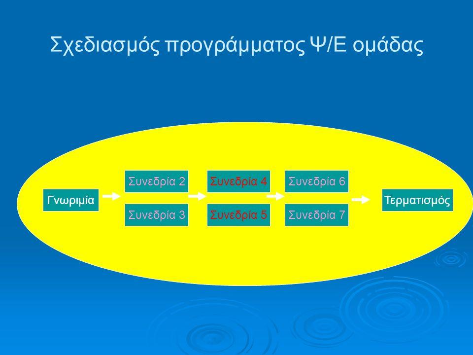 Κλιμάκωση και αποκλιμάκωση της έντασης των δραστηριοτήτων σε μια ψυχοεκπαιδευτική ομάδα οκτώ συναντήσεων 1 2 3 4 5 6 7 8 Ένταση δραστηριοτήτων Συνάντηση
