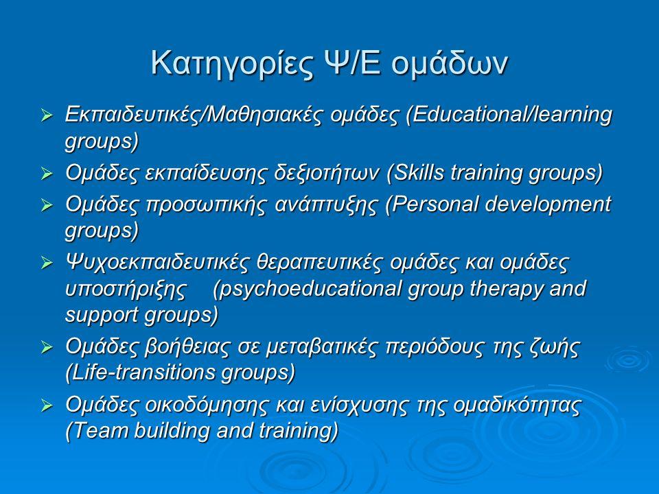 Σύγκριση των ψυχοεκπαιδευτικών ομάδων με τις ομάδες συμβουλευτικής/ψυχοθεραπείας Ψυχοεκπαιδευτικές ομάδες Συμβουλευτικές / Ψυχοθεραπευτικές ομάδες Έμφαση στη διδασκαλία και τις διδακτικές δραστηριότητες.