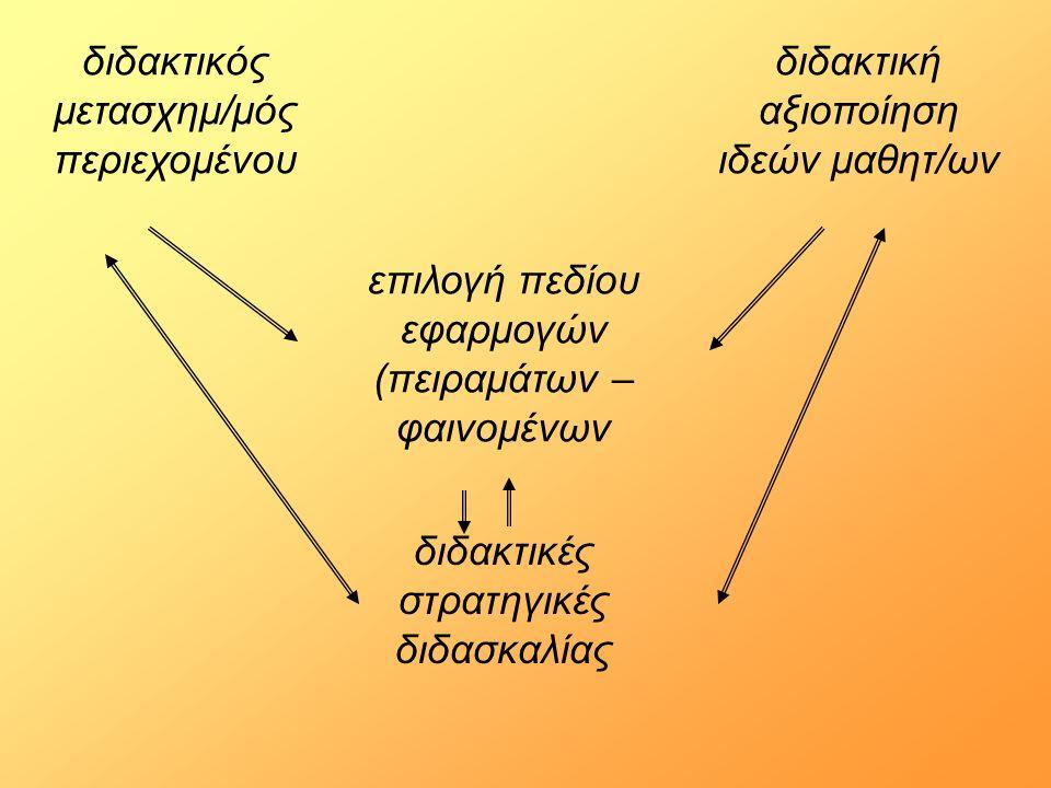 διδακτικός μετασχημ/μός περιεχομένου διδακτική αξιοποίηση ιδεών μαθητ/ων επιλογή πεδίου εφαρμογών (πειραμάτων – φαινομένων διδακτικές στρατηγικές διδασκαλίας