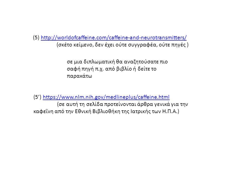 (5) http://worldofcaffeine.com/caffeine-and-neurotransmitters/http://worldofcaffeine.com/caffeine-and-neurotransmitters/ (σκέτο κείμενο, δεν έχει ούτε συγγραφέα, ούτε πηγές ) (5') https://www.nlm.nih.gov/medlineplus/caffeine.htmlhttps://www.nlm.nih.gov/medlineplus/caffeine.html (σε αυτή τη σελίδα προτείνονται άρθρα γενικά για την καφεΐνη από την Εθνική Βιβλιοθήκη της Ιατρικής των Η.Π.Α.) σε μια διπλωματική θα αναζητούσατε πιο σαφή πηγή π.χ.