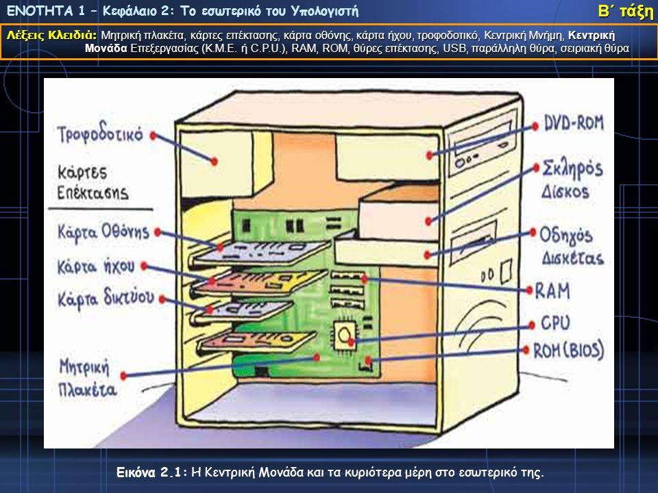Δίνει ρεύμα στον υπολογιστή 1.Μετατρέπει το εναλασσόμενο ρεύμα σε συνεχές 2.Μετατρέπει την τάση του ρεύματος σε 5 ή 12 Volt (κατάλληλη για τα κυκλώματα του Υ/Η ΕΝΟΤΗΤΑ 1 – Κεφάλαιο 2: Το εσωτερικό του Υπολογιστή Λέξεις Κλειδιά: Μητρική πλακέτα, κάρτες επέκτασης, κάρτα οθόνης, κάρτα ήχου, τροφοδοτικό, Κεντρική Μνήμη, Κεντρική Μονάδα Επεξεργασίας (Κ.Μ.Ε.