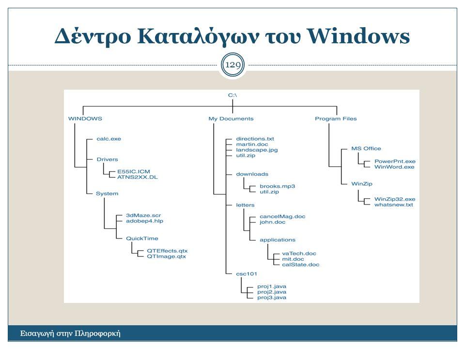 Δέντρο Καταλόγων του Windows Εισαγωγή στην Πληροφορκή 129