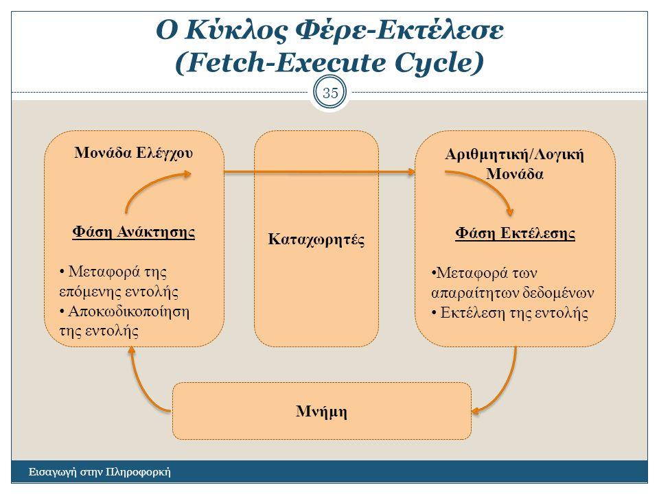Ο Κύκλος Φέρε-Εκτέλεσε (Fetch-Execute Cycle) Εισαγωγή στην Πληροφορκή 35 Μονάδα Ελέγχου Φάση Ανάκτησης Μεταφορά της επόμενης εντολής Αποκωδικοποίηση της εντολής Αριθμητική/Λογική Μονάδα Φάση Εκτέλεσης Μεταφορά των απαραίτητων δεδομένων Εκτέλεση της εντολής Καταχωρητές Μνήμη