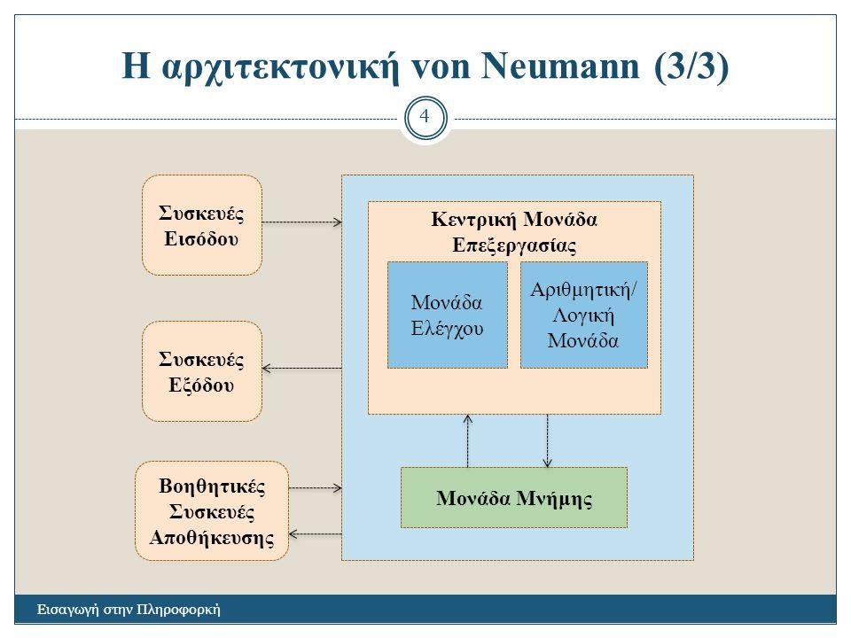 Η αρχιτεκτονική von Neumann (3/3) Εισαγωγή στην Πληροφορκή 4 Κεντρική Μονάδα Επεξεργασίας Μονάδα Ελέγχου Αριθμητική/ Λογική Μονάδα Μονάδα Μνήμης Συσκευές Εισόδου Συσκευές Εξόδου Βοηθητικές Συσκευές Αποθήκευσης