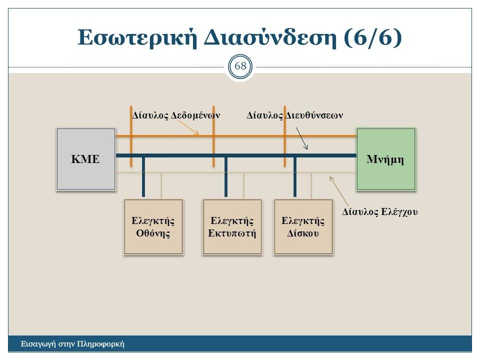 Εσωτερική Διασύνδεση (6/6) Εισαγωγή στην Πληροφορκή 68 ΚΜΕ Μνήμη Ελεγκτής Οθόνης Ελεγκτής Εκτυπωτή Ελεγκτής Δίσκου Δίαυλος ΔεδομένωνΔίαυλος Διευθύνσεων Δίαυλος Ελέγχου