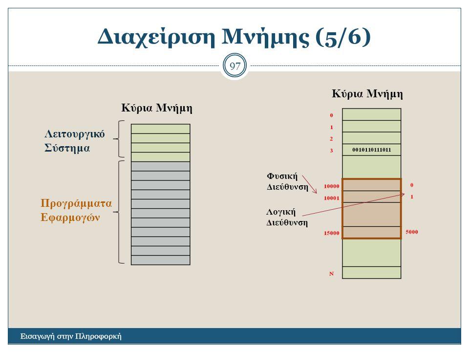 Διαχείριση Μνήμης (5/6) Εισαγωγή στην Πληροφορκή 97 Κύρια Μνήμη Λειτουργικό Σύστημα Προγράμματα Εφαρμογών Κύρια Μνήμη Φυσική Διεύθυνση Λογική Διεύθυνση