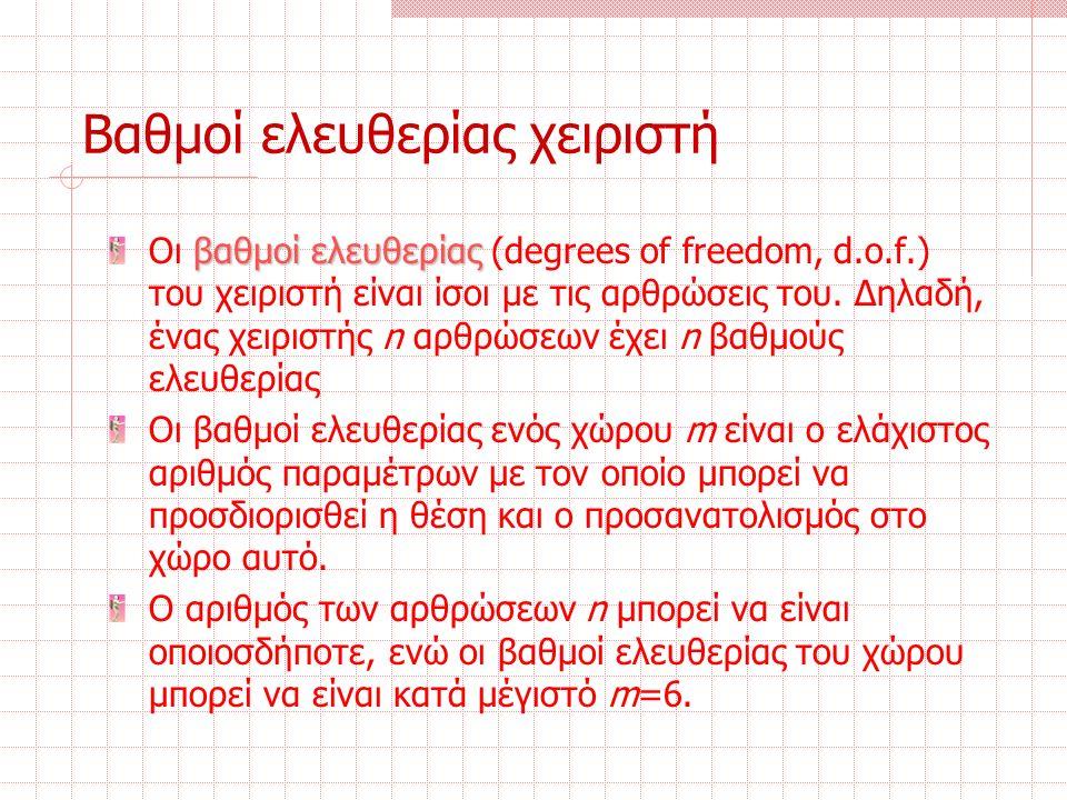 Βαθμοί ελευθερίας χειριστή βαθμοί ελευθερίας Οι βαθμοί ελευθερίας (degrees of freedom, d.o.f.) του χειριστή είναι ίσοι με τις αρθρώσεις του.