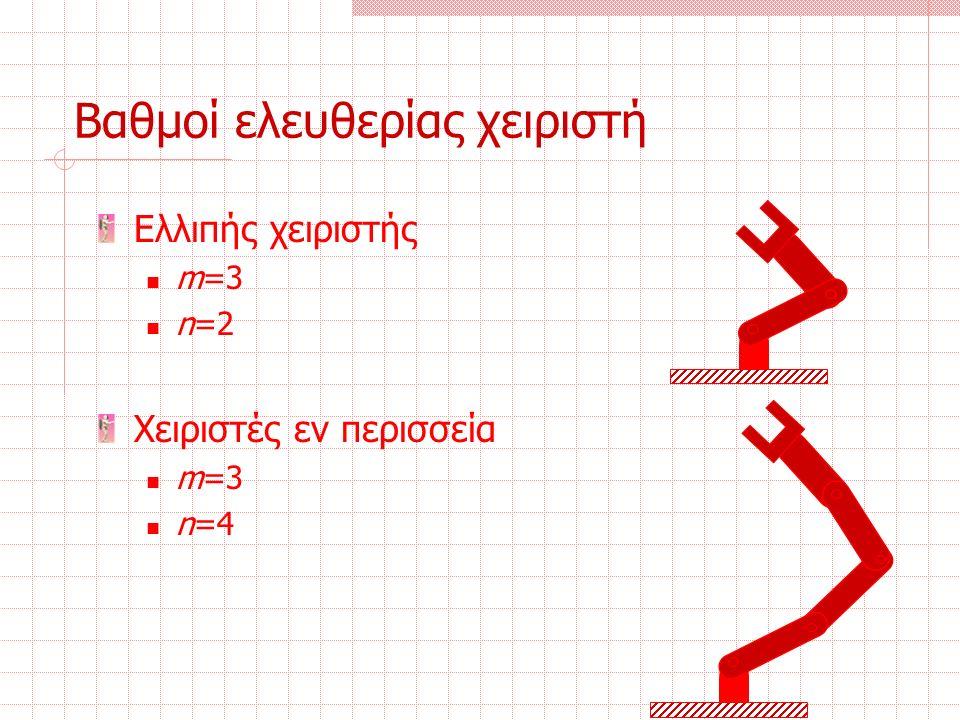 Βαθμοί ελευθερίας χειριστή Ελλιπής χειριστής m=3 n=2 Χειριστές εν περισσεία m=3 n=4