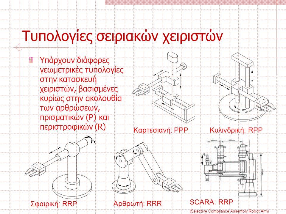 Καρτεσιανή: PPP Κυλινδρική: RPP Σφαιρική: RRP SCARA: RRP (Selective Compliance Assembly Robot Arm) Αρθρωτή: RRR Τυπολογίες σειριακών χειριστών Υπάρχουν διάφορες γεωμετρικές τυπολογίες στην κατασκευή χειριστών, βασισμένες κυρίως στην ακολουθία των αρθρώσεων, πρισματικών (P) και περιστροφικών (R)