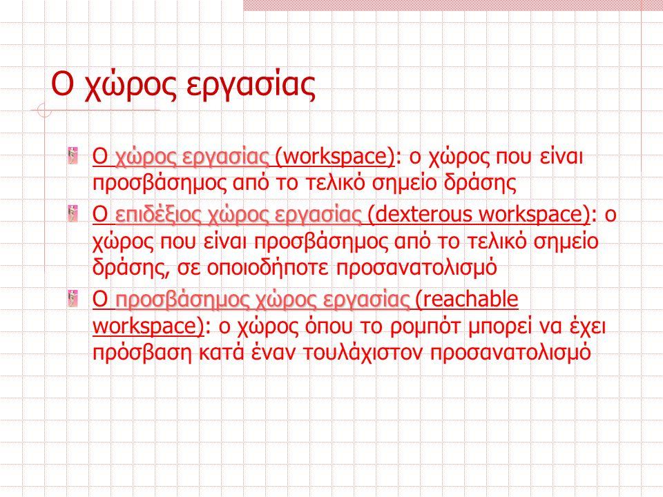 Ο χώρος εργασίας χώρος εργασίας Ο χώρος εργασίας (workspace): ο χώρος που είναι προσβάσημος από το τελικό σημείο δράσης επιδέξιος χώρος εργασίας Ο επιδέξιος χώρος εργασίας (dexterous workspace): ο χώρος που είναι προσβάσημος από το τελικό σημείο δράσης, σε οποιοδήποτε προσανατολισμό προσβάσημος χώρος εργασίας Ο προσβάσημος χώρος εργασίας (reachable workspace): ο χώρος όπου το ρομπότ μπορεί να έχει πρόσβαση κατά έναν τουλάχιστον προσανατολισμό
