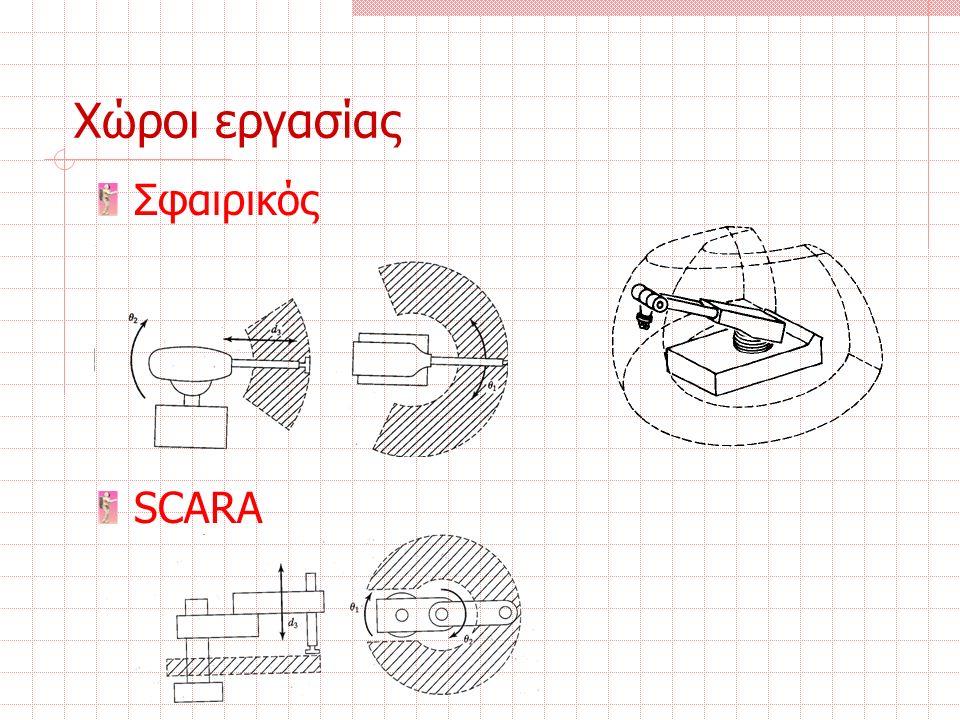 Χώροι εργασίας Σφαιρικός SCARA