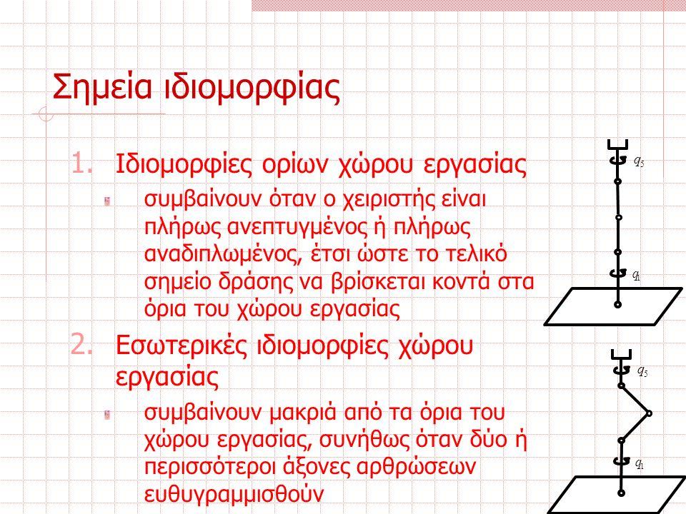 Σημεία ιδιομορφίας 1.