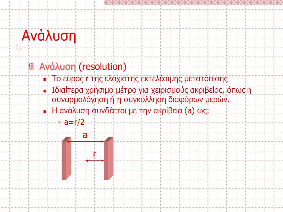 Ανάλυση Ανάλυση Ανάλυση (resolution) Το εύρος r της ελάχιστης εκτελέσιμης μετατόπισης Ιδιαίτερα χρήσιμο μέτρο για χειρισμούς ακριβείας, όπως η συναρμολόγηση ή η συγκόλληση διαφόρων μερών.