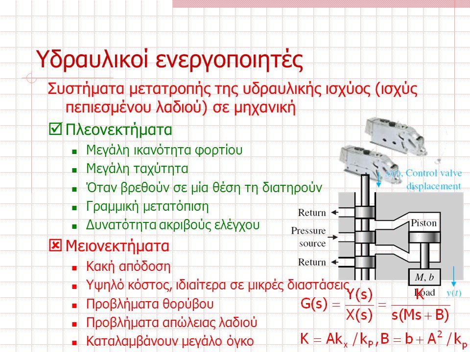 Υδραυλικοί ενεργοποιητές Συστήματα μετατροπής της υδραυλικής ισχύος (ισχύς πεπιεσμένου λαδιού) σε μηχανική  Πλεονεκτήματα Μεγάλη ικανότητα φορτίου Μεγάλη ταχύτητα Όταν βρεθούν σε μία θέση τη διατηρούν Γραμμική μετατόπιση Δυνατότητα ακριβούς ελέγχου  Μειονεκτήματα Κακή απόδοση Υψηλό κόστος, ιδιαίτερα σε μικρές διαστάσεις Προβλήματα θορύβου Προβλήματα απώλειας λαδιού Καταλαμβάνουν μεγάλο όγκο