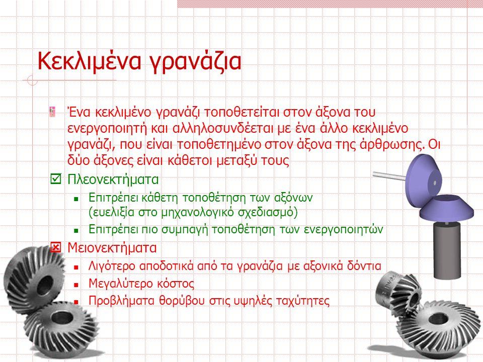 Κεκλιμένα γρανάζια Ένα κεκλιμένο γρανάζι τοποθετείται στον άξονα του ενεργοποιητή και αλληλοσυνδέεται με ένα άλλο κεκλιμένο γρανάζι, που είναι τοποθετημένο στον άξονα της άρθρωσης.