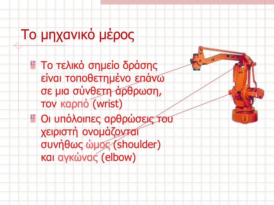 Τελικό σημείο δράσης Είναι από τα σημεία μέγιστης σημασίας και πολυπλοκότητας ενός ρομπότ, που μπορεί να περιορίσει τον επιδέξιο χώρο εργασίας του ρομπότ Η μεγάλη επιδεξιότητα ενός χειριστή δεν συγκρίνεται με εκείνη του τελικού σημείου δράσης, που γενικά είναι πολύ εξειδικευμένο, μπορεί να φέρνει εις πέρας λίγους χειρισμούς και είναι εφοδιασμένο με μια απλή διάταξη αισθητήρων και μία απλή κινηματική διάταξη Επειδή είναι ένας εξειδικευμένος μηχανισμός θα πρέπει να μπορεί να αλλαχθεί απλά και γρήγορα, αν το απαιτεί η εργασία