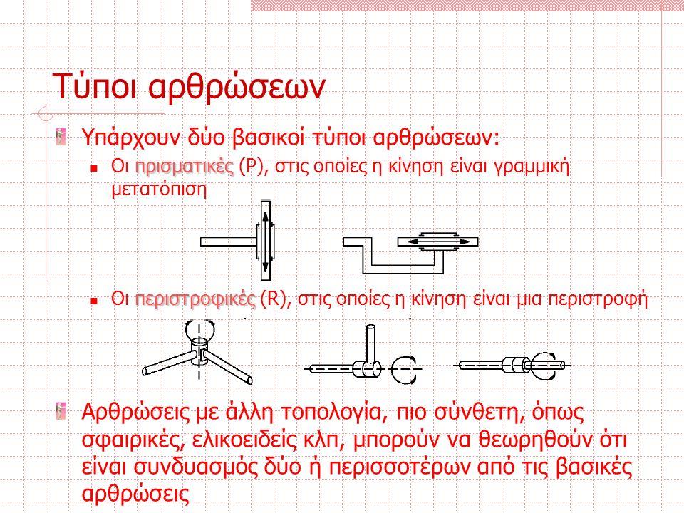 Τύποι αρθρώσεων Υπάρχουν δύο βασικοί τύποι αρθρώσεων: πρισματικές Οι πρισματικές (P), στις οποίες η κίνηση είναι γραμμική μετατόπιση περιστροφικές Οι περιστροφικές (R), στις οποίες η κίνηση είναι μια περιστροφή Αρθρώσεις με άλλη τοπολογία, πιο σύνθετη, όπως σφαιρικές, ελικοειδείς κλπ, μπορούν να θεωρηθούν ότι είναι συνδυασμός δύο ή περισσοτέρων από τις βασικές αρθρώσεις