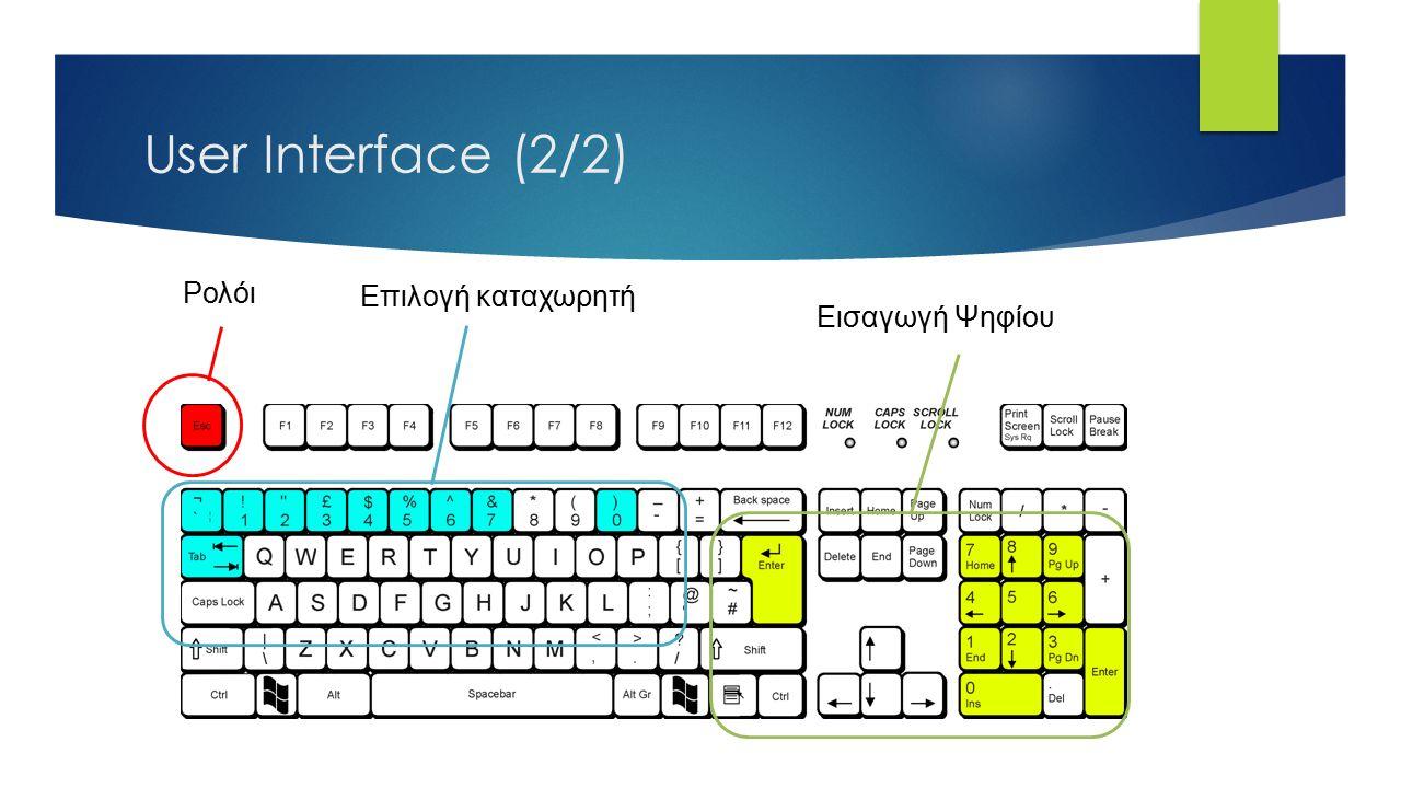 User Interface (2/2) Ρολόι Επιλογή καταχωρητή Εισαγωγή Ψηφίου