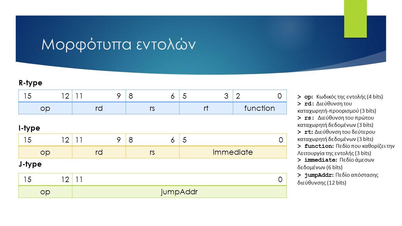 Μορφότυπα εντολών R-type I-type J-type 15 1211 98 65 32 0 oprdrsrtfunction 15 1211 98 65 0 oprdrsimmediate 15 1211 0 opjumpAddr > op : Κωδικός της εντολής (4 bits) > rd: Διεύθυνση του καταχωρητή-προορισμού (3 bits) > rs: Διεύθυνση του πρώτου καταχωρητή δεδομένων (3 bits) > rt : Διεύθυνση του δεύτερου καταχωρητή δεδομένων (3 bits) > function : Πεδίο που καθορίζει την Λειτουργία της εντολής (3 bits) > immediate : Πεδίο άμεσων δεδομένων (6 bits) > jumpAddr : Πεδίο απόστασης διεύθυνσης (12 bits)