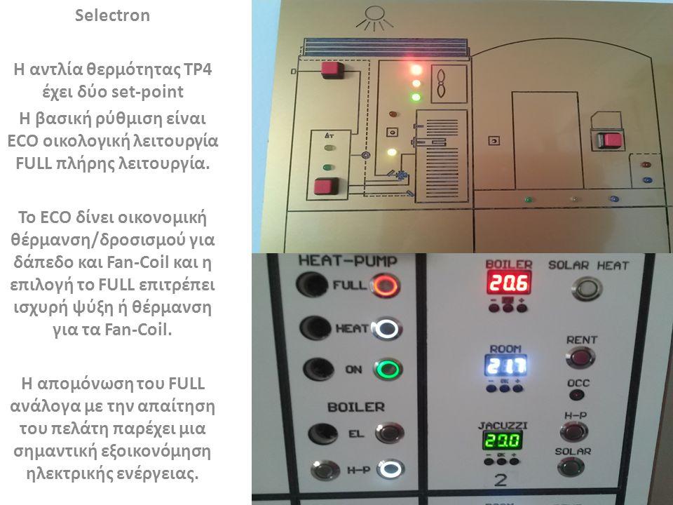 Selectron Η αντλία θερμότητας TP4 έχει δύο set-point Η βασική ρύθμιση είναι ECO οικολογική λειτουργία FULL πλήρης λειτουργία.