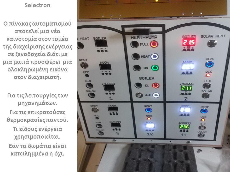 Selectron Ο πίνακας αυτοματισμού αποτελεί μια νέα καινοτομία στον τομέα της διαχείρισης ενέργειας σε ξενοδοχεία διότι με μια ματιά προσφέρει μια ολοκληρωμένη εικόνα στον διαχειριστή.