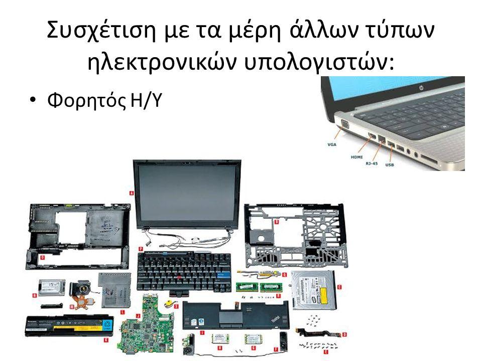 Συσχέτιση με τα μέρη άλλων τύπων ηλεκτρονικών υπολογιστών: Φορητός Η/Υ